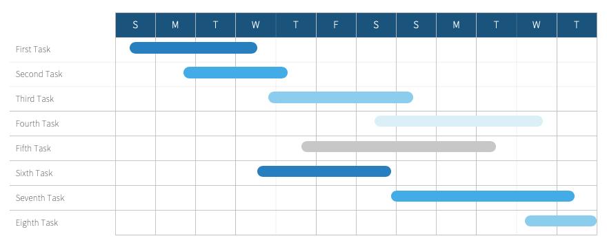 Ganto diagrama - projekto planavimas
